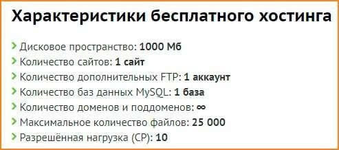 Хостинг Beget.ru – оптимальне поєднання ціни та якості