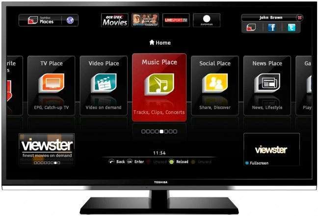 Що таке Смарт ТВ в телевізорі – огляд Smart TV різних брендів