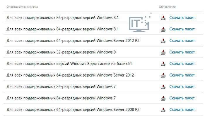 Запуск програми неможливий так як відсутній api ms win crt runtime l1-1-0.dll