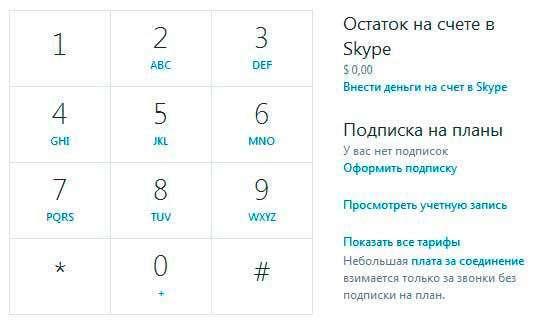 Подзвонити з компютера на телефон безкоштовно – як?