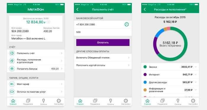 Як перевести гроші з Мегафона на Мегафон?