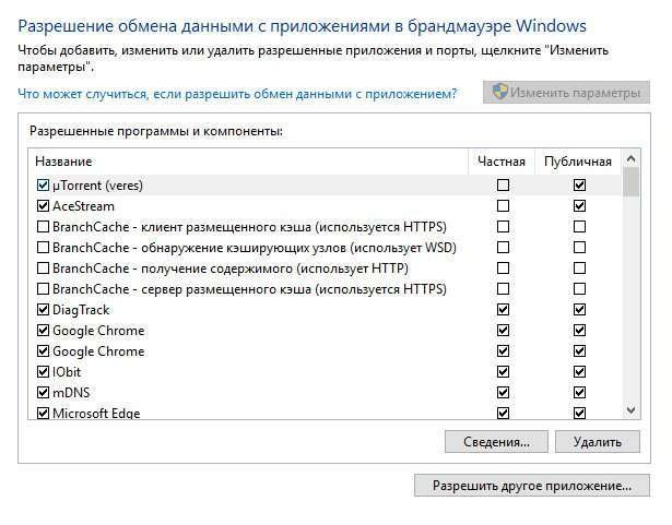 DNS PROBE FINISHED No internet – як виправити помилку в Chrome