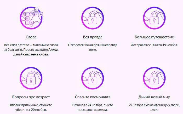 Аліса Яндекс – як грати з нею в ігри?
